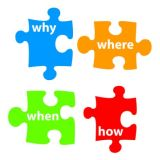 Frequently Asked Questions when creating an online business