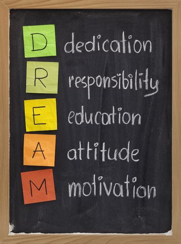 online business courses by web to success | image © Marek Uliasz | Dreamstime.com